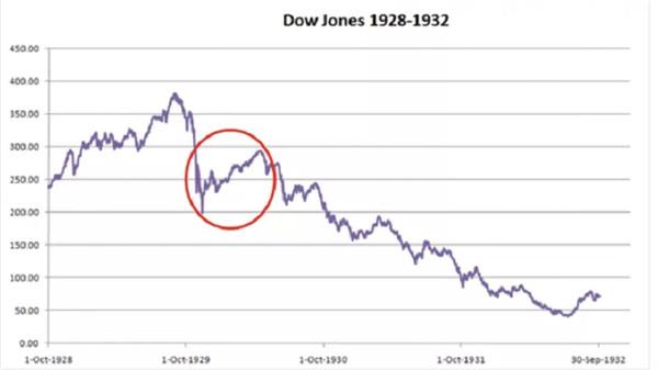 不允许破产的2008年次贷危机,造就了今天全球经济的惨状