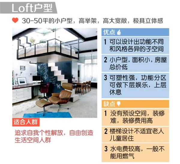 Loft公寓优缺点